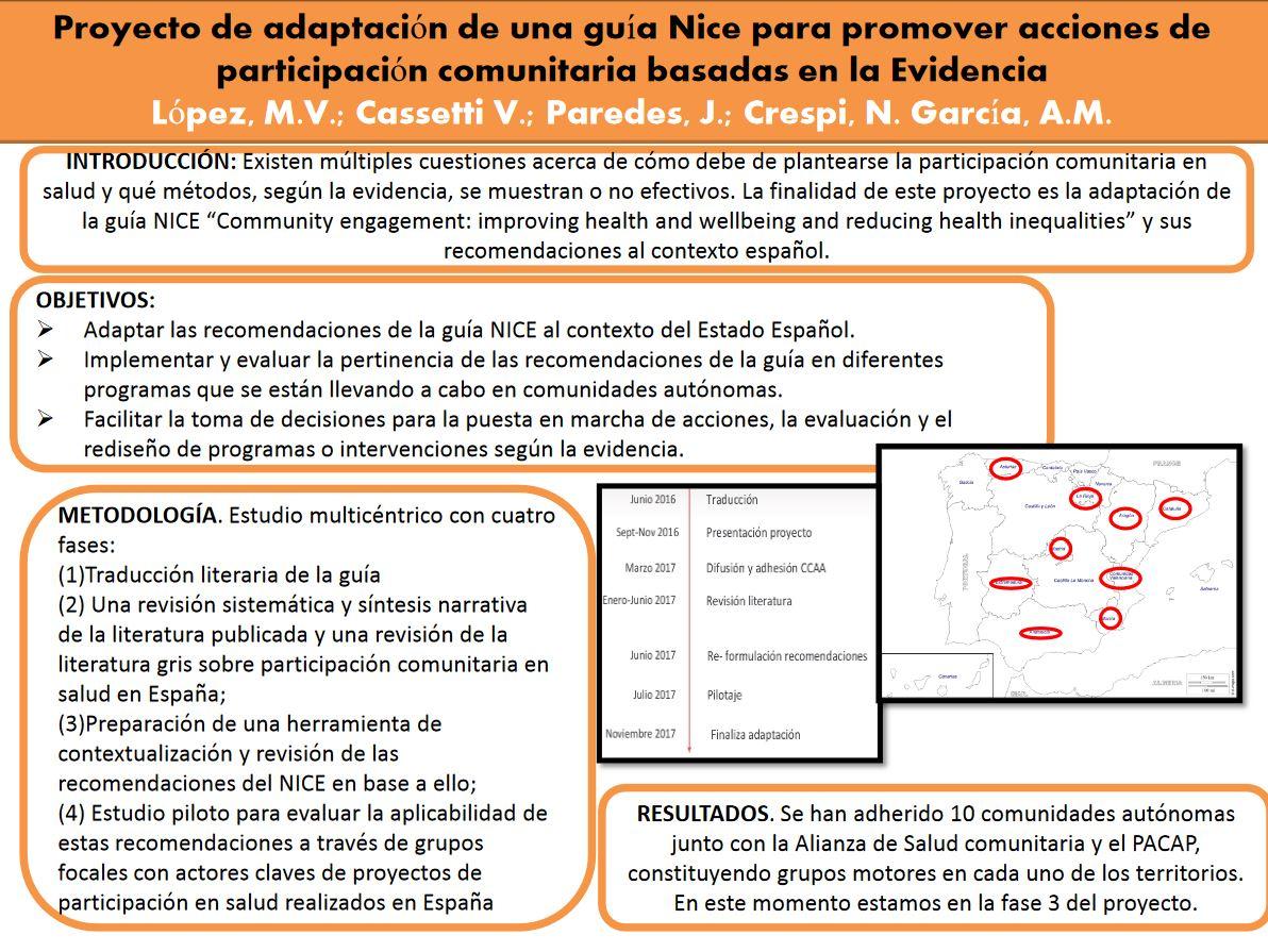 Proyecto de adaptación de una guía Nice para promover acciones de participación comunitaria basadas en la Evidencia