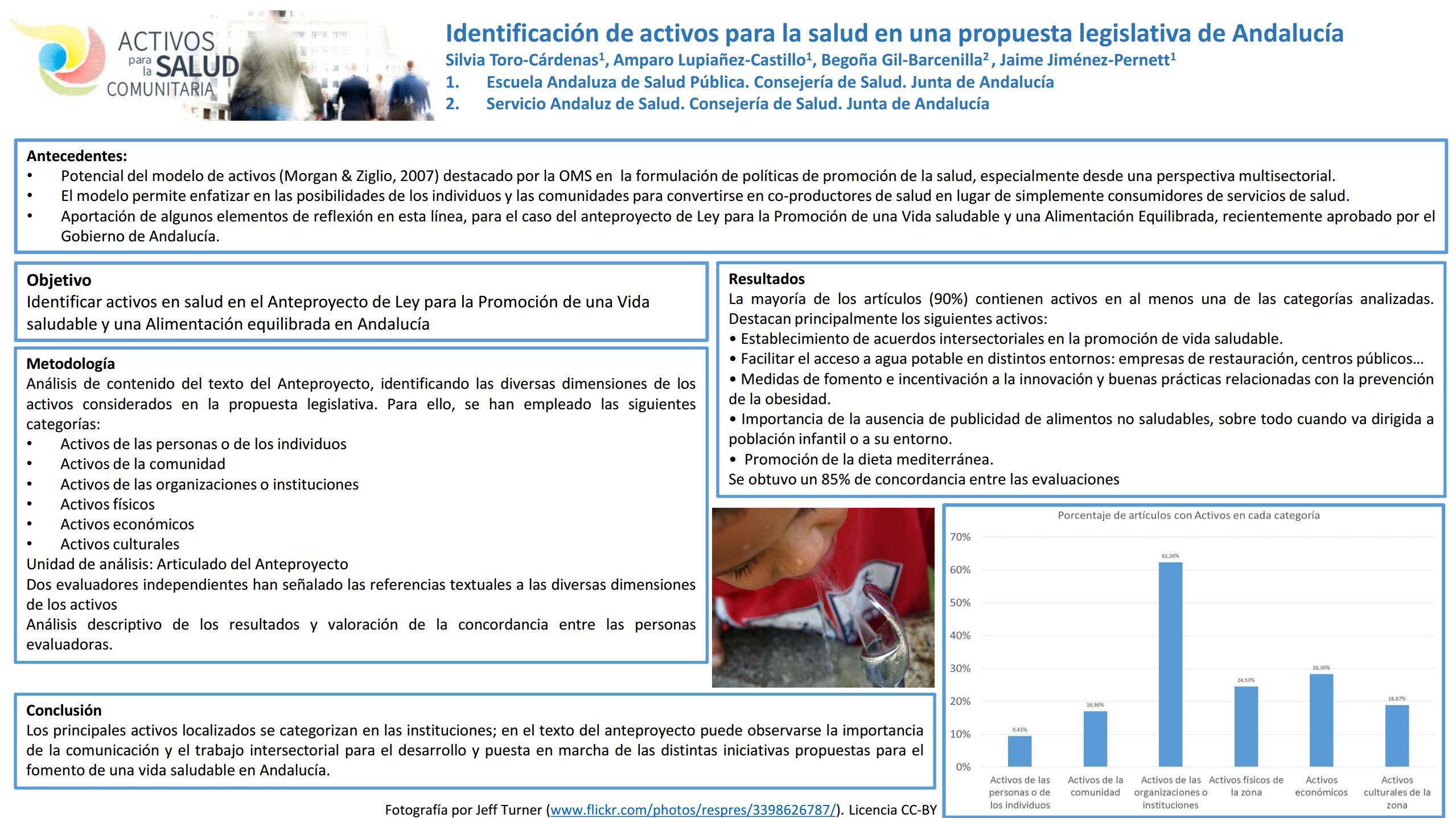 Identificación de activos para la salud en una propuesta legislativa de Andalucía