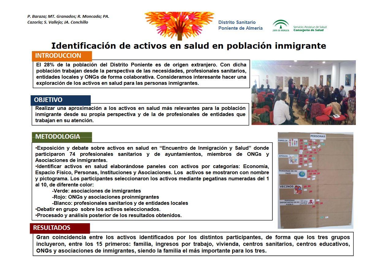 Identificación de activos en salud en población inmigrante