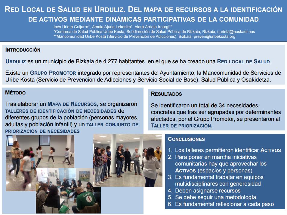 Red Local de Salud en Urduliz. Del mapa de recursos a la identificación de activos mediante dinámicas participativas de la comunidad