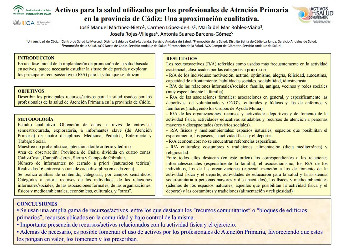 Activos para la salud utilizados por los profesionales de Atención Primaria en la provincia de Cádiz: Una aproximación cualitativa