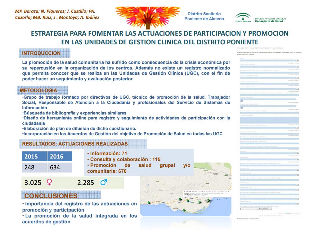 Estrategia para fomentar las actuaciones de participación y promoción de las unidades de gestión clínica
