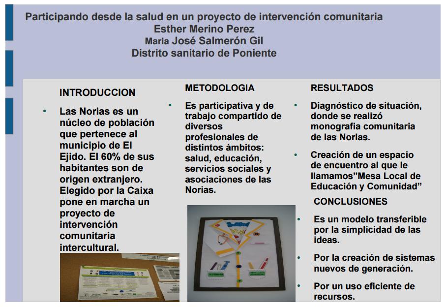 Participando desde la salud en un proyecto de intervención comunitaria