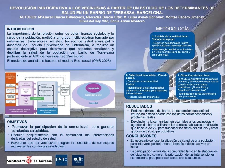 Devolución participativa a los vecinos/as, a partir de un estudio de los determinantes de salud en un barrio de Terrassa
